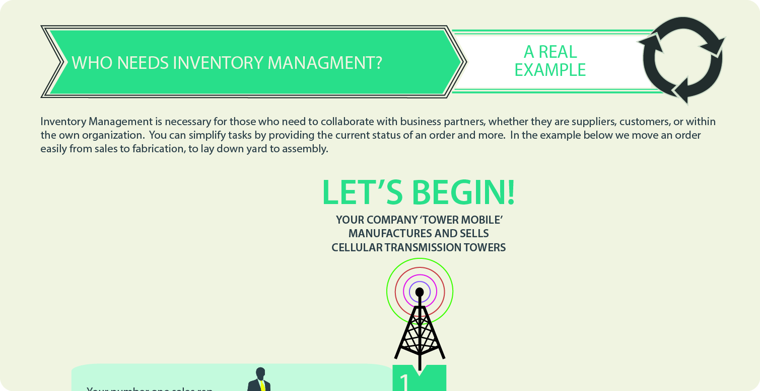 Infographics | Clear Spider Inventory Management Solutions