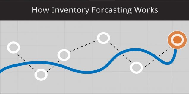 How Inventory Forecasting Works - Clear Spider Inventory Blog