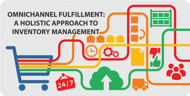 Omnichannel Fulfillment - A Holistic Approach to Inventory Management - Featured Image