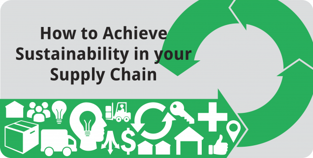 Supply Chain Sustainability - Featured Image