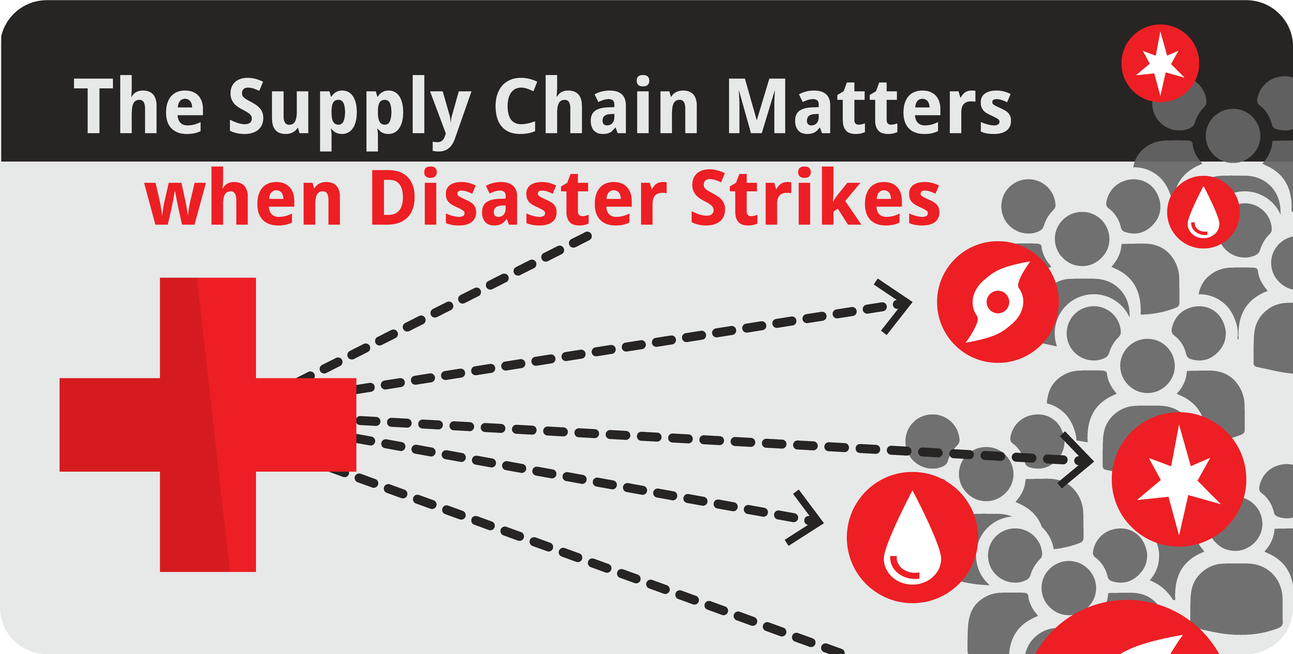 The Supply Chain Matters When Disaster Strikes