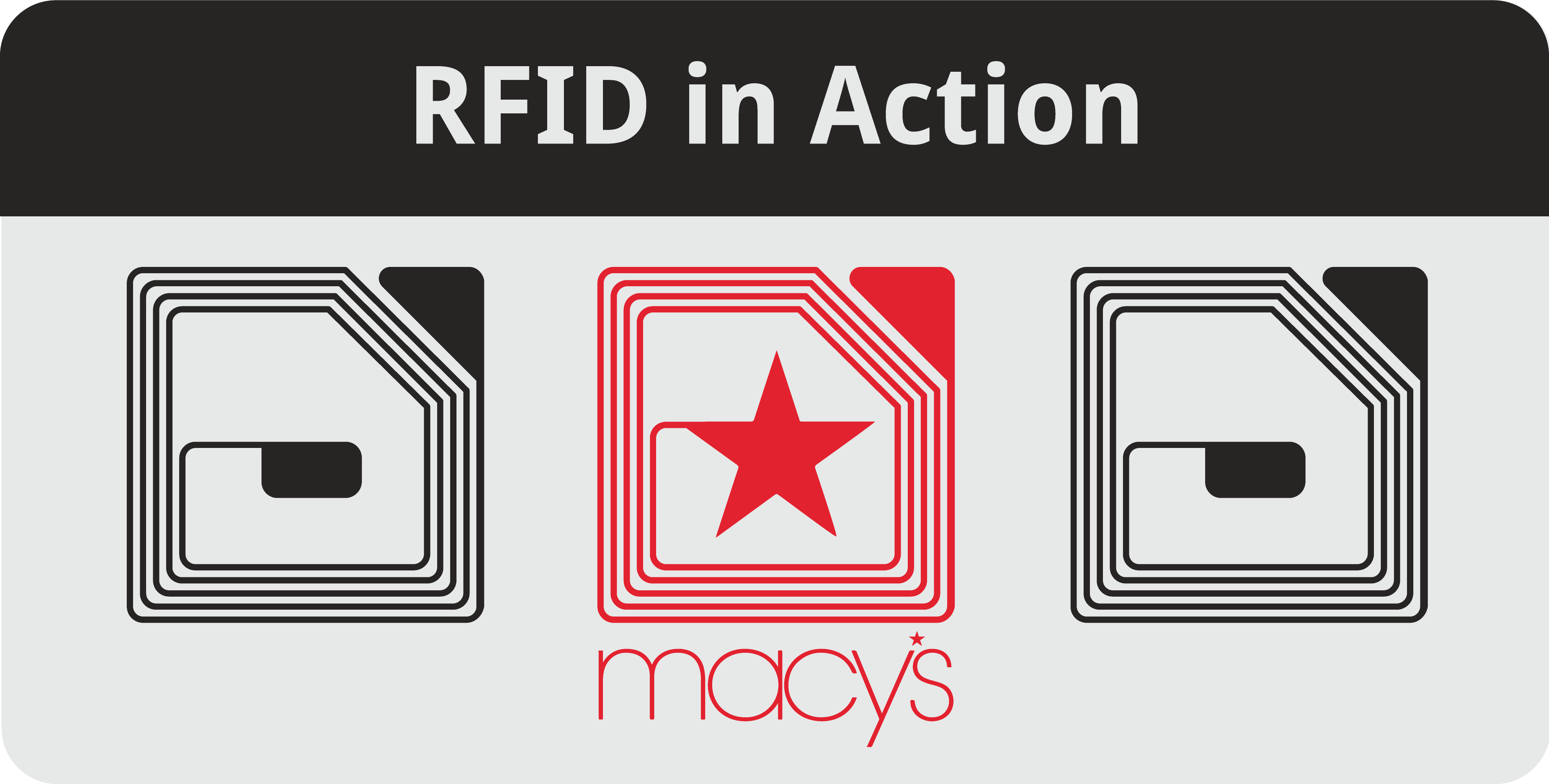 Rfid In Action Macy S Inc