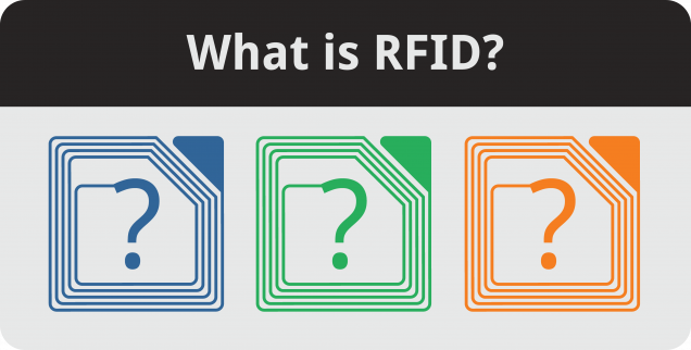 What Is Rfid Scanning Technology And Supply Chain