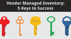 Vendor Managed Inventory - 5 Keys to Success