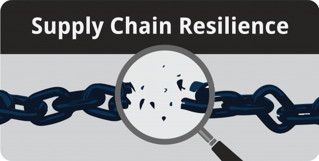 Supply Chain Resilience - Featured Image