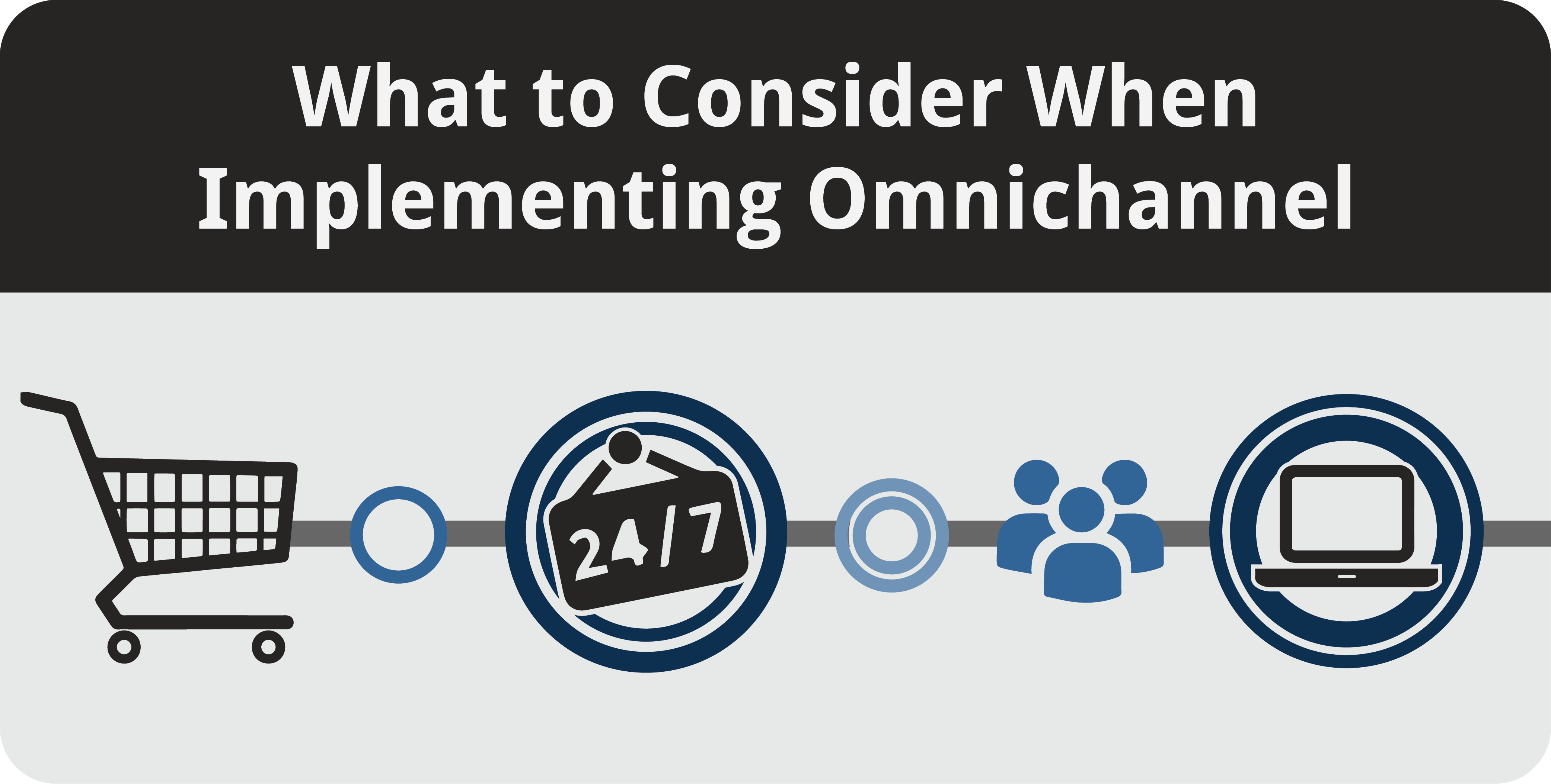 What to condiser when implementing omnichannel - featured imagee
