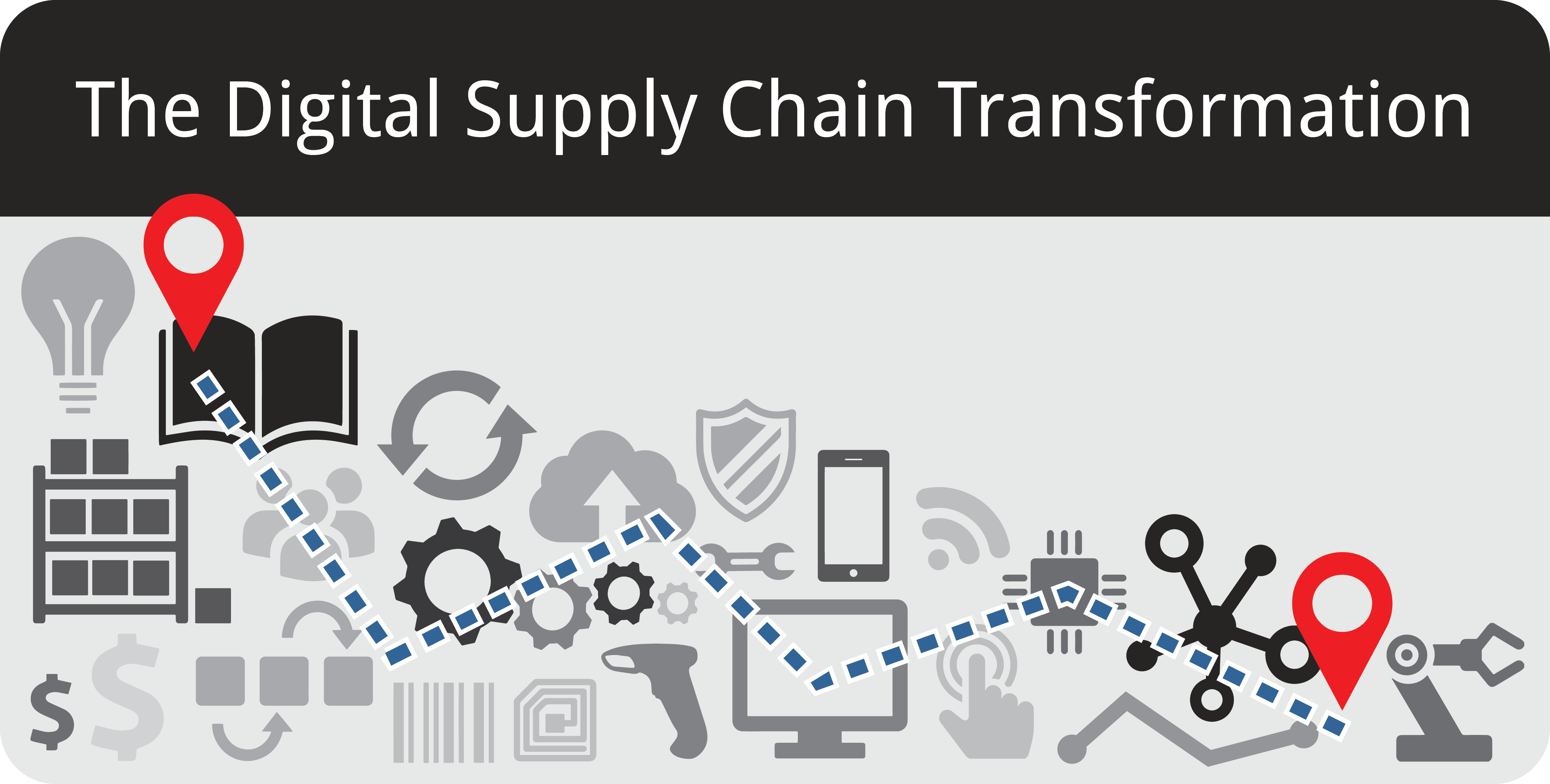 Strorage Digital Supply Chain Transformation Blog