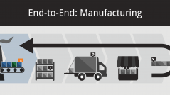 inventory management system and manufacturing featured image