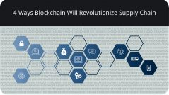 4-ways-blockchain-will-revolutionize-supply-chain