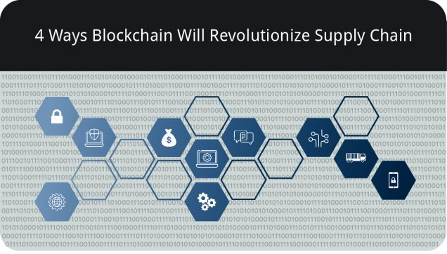 What Is Blockchain Talk About This Technology Has Been All Over The Internet Lately But Does It Mean A Database Of Transactions That