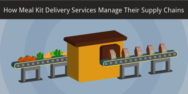 Meal Kit Delivery Supply Chain